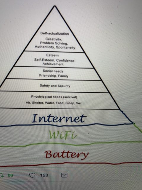 hierarchy of 2018 needs