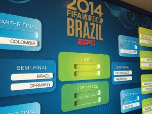 2014 FIFA World Cup Brazil playoff chart