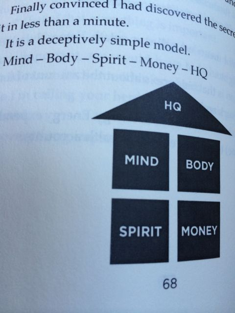orlando Based Motivational Speaker jeff noel's model for balance