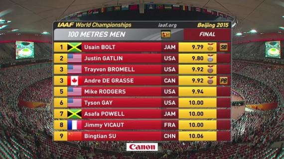2015 World Championships 100m final
