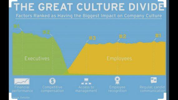 Business cultural divide