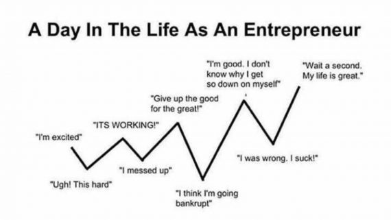 Entreprenuer life cycle