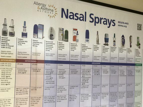 nasal sprays chart