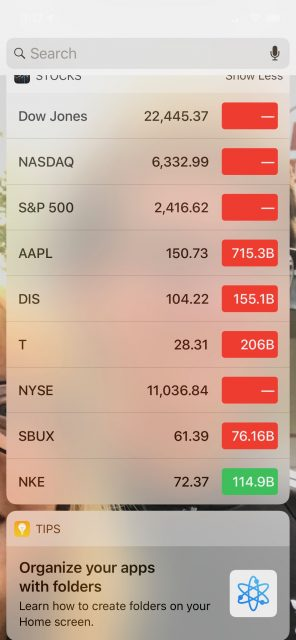 Stock Market results