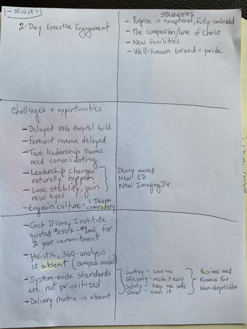 Consulting framework