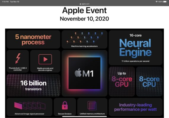 Apple M1 chip overview graph